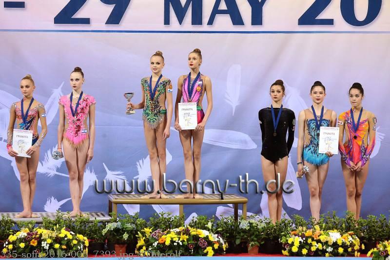 Русские гимнастки завоевали 4 золотые медали наэтапе Кубка мира вСофии